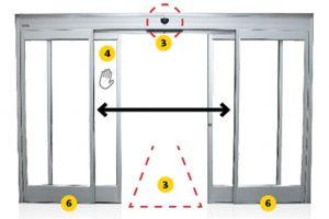 تعمیر درب اتوماتیک کشویی-راهنمایی جامع و کامل