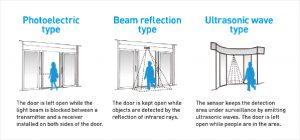 درباره-سنسور-درب